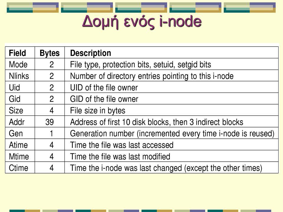 Δομή ενός i-node