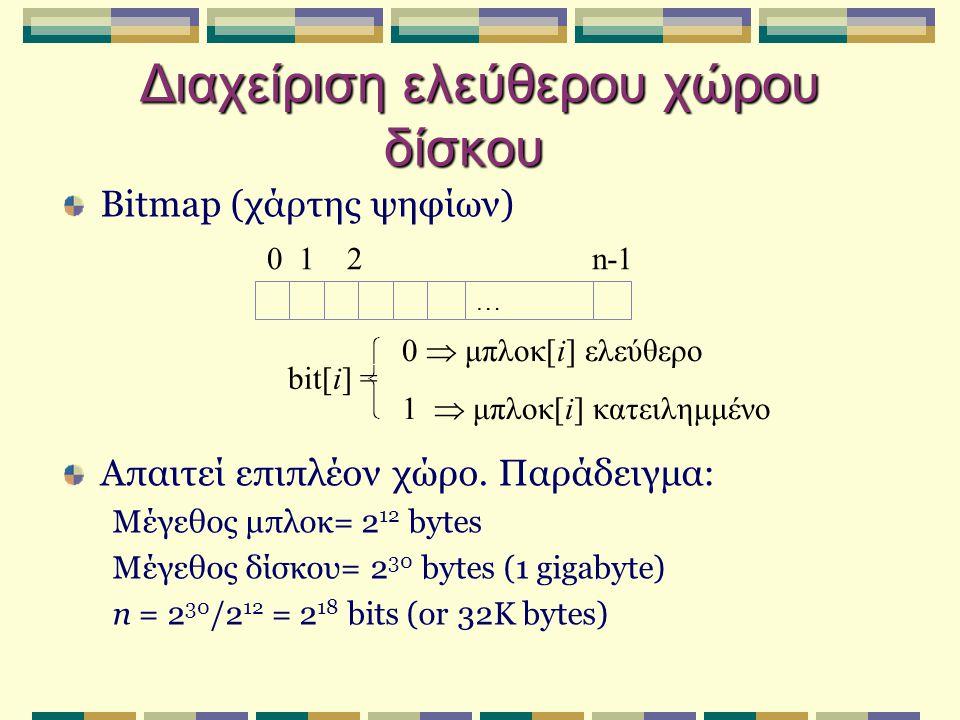 Διαχείριση ελεύθερου χώρου δίσκου Bitmap (χάρτης ψηφίων) Απαιτεί επιπλέον χώρο. Παράδειγμα: Μέγεθος μπλοκ= 2 12 bytes Μέγεθος δίσκου= 2 30 bytes (1 gi