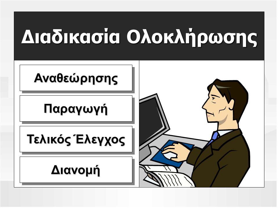 Διαδικασία Ολοκλήρωσης ΑναθεώρησηςΑναθεώρησης ΠαραγωγήΠαραγωγή Τελικός Έλεγχος ΔιανομήΔιανομή