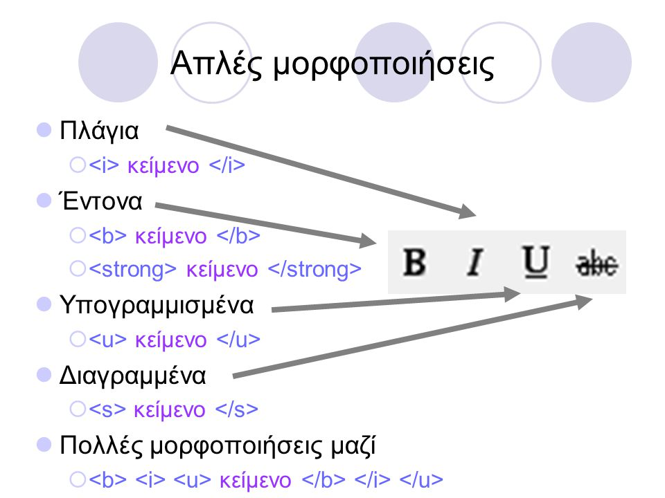Απλές μορφοποιήσεις  Πλάγια  κείμενο  Έντονα  κείμενο  Υπογραμμισμένα  κείμενο  Διαγραμμένα  κείμενο  Πολλές μορφοποιήσεις μαζί  κείμενο