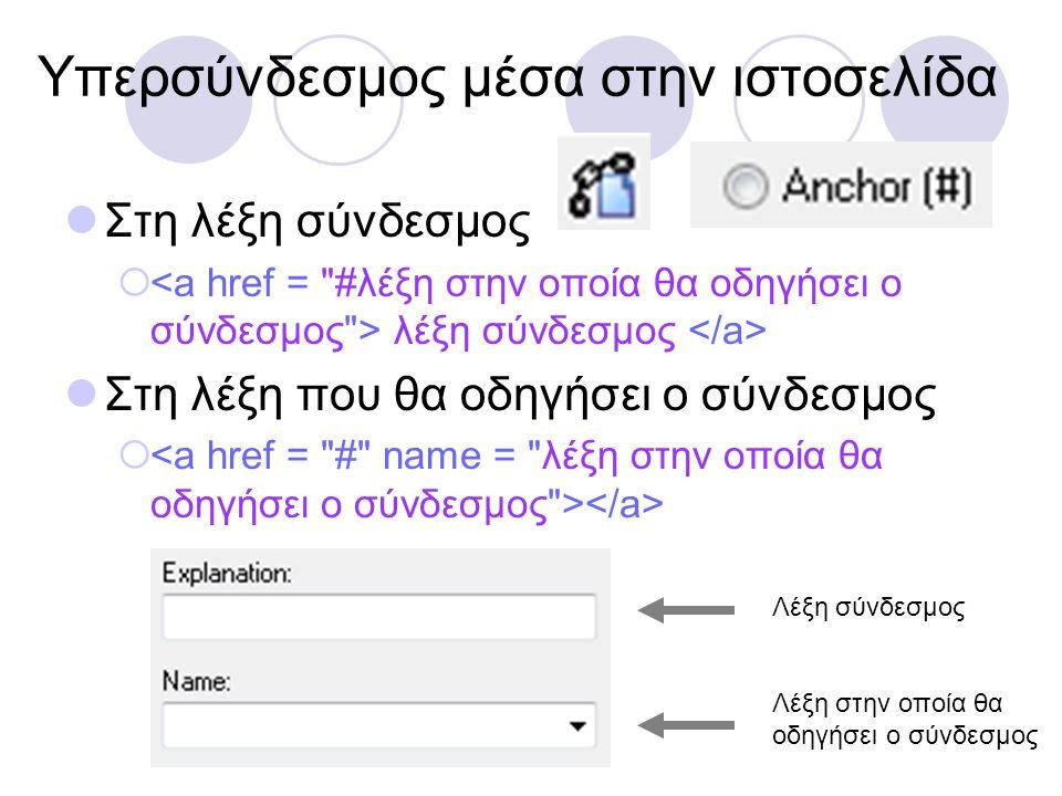Υπερσύνδεσμος μέσα στην ιστοσελίδα  Στη λέξη σύνδεσμος  λέξη σύνδεσμος  Στη λέξη που θα οδηγήσει ο σύνδεσμος  Λέξη σύνδεσμος Λέξη στην οποία θα οδ