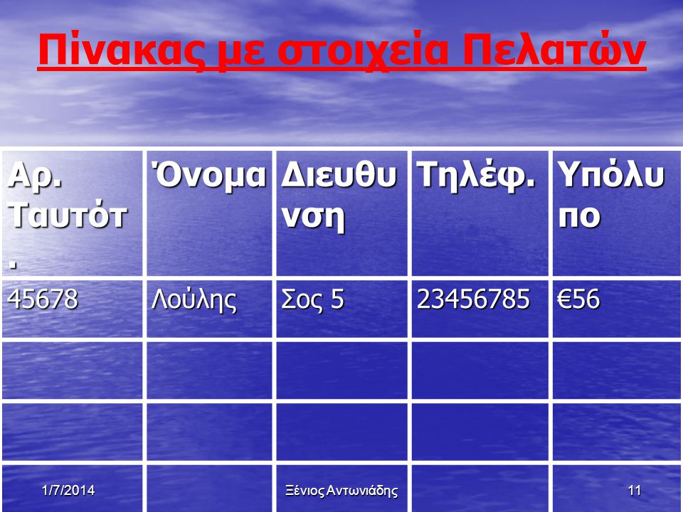 1/7/2014Ξένιος Αντωνιάδης10 Δομή αρχείων (Πινάκων) από τα οποία ααποτελούνται οι σχεσιακές βάσεις δεδομένων  Πεδίο (Τύπος πεδίου και ιδιότητες)  Εγγραφές