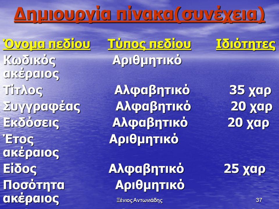 1/7/2014Ξένιος Αντωνιάδης36 Δημιουργία πίνακα και εισαγωγή στοιχείων Πρέπει να οριστεί η δομή του  Ονόματα πεδίων  Τύπος και ιδιότητες (είδος,μήκος) πχ αλφαριθμητικό με 10 χαρακτήρες