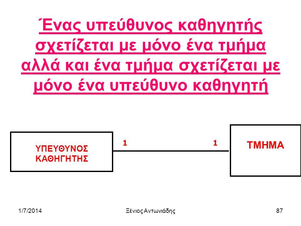 1/7/2014Ξένιος Αντωνιάδης86 Παράδειγμα