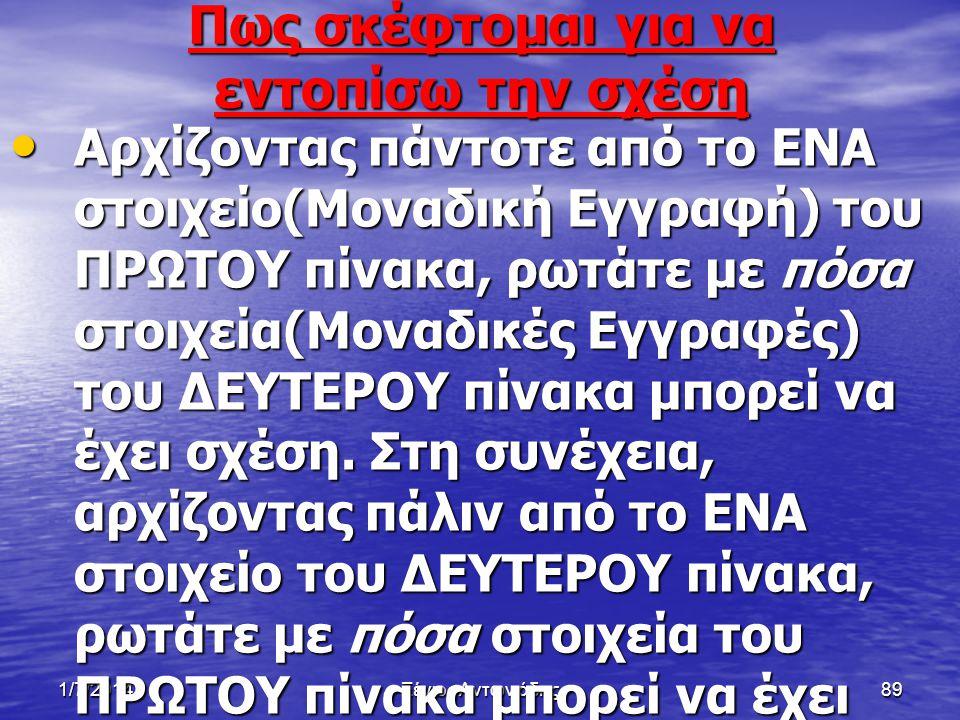 1/7/2014Ξένιος Αντωνιάδης88 Ένα-προς-Πολλά (one-to-many, 1-M) • Ένα αντικείμενο από τον ΠΡΩΤΟ πίνακα σχετίζεται με ΠΟΛΛΑ αντικείμενο από το ΔΕΥΤΕΡΟ πίνακα, αλλά ένα αντικείμενο από το ΔΕΥΤΕΡΟ πίνακα σχετίζεται με ΜΟΝΟ ΕΝΑ αντικείμεν ο από τον ΠΡΩΤΟ πίνακα