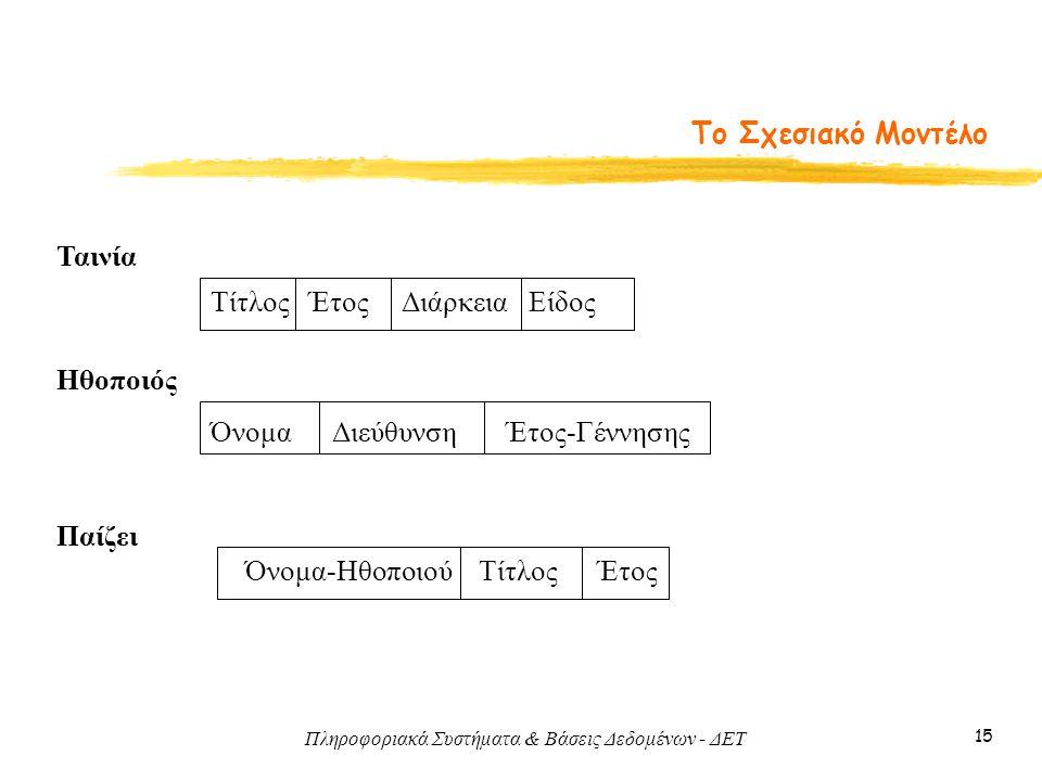 Πληροφοριακά Συστήματα & Βάσεις Δεδομένων - ΔΕΤ 15 Το Σχεσιακό Μοντέλο Τίτλος Έτος Διάρκεια Είδος Ταινία Όνομα-Ηθοποιού Τίτλος Έτος Παίζει Όνομα Διεύθ
