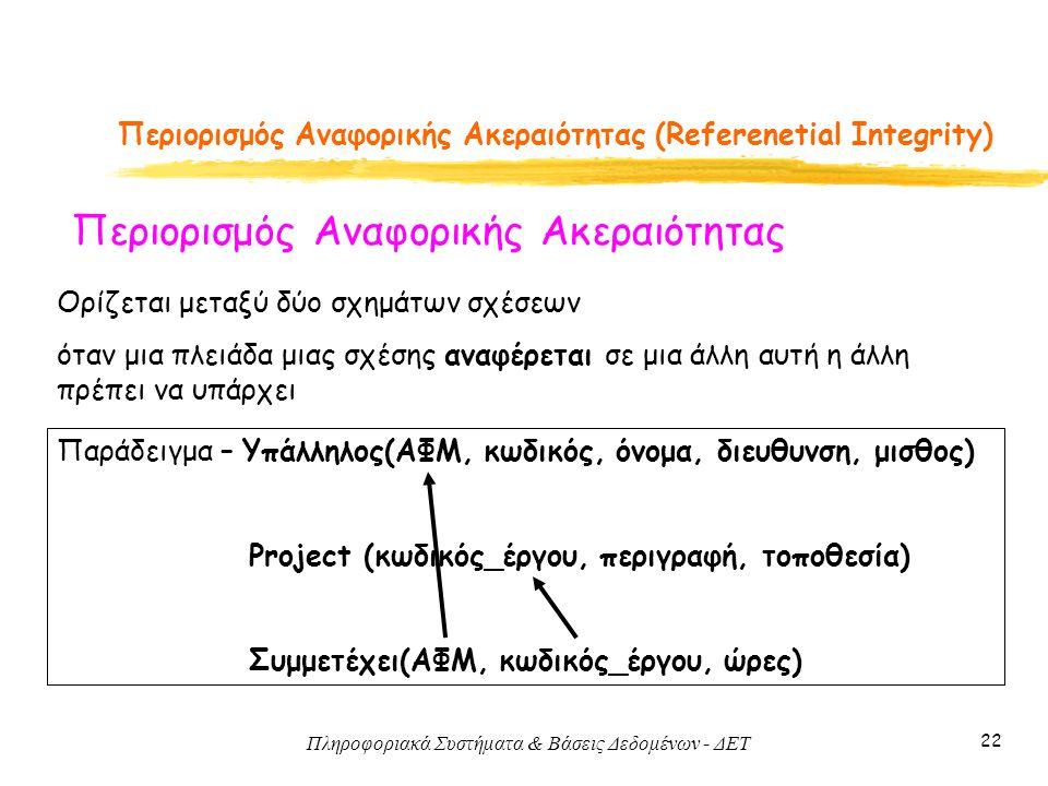 Πληροφοριακά Συστήματα & Βάσεις Δεδομένων - ΔΕΤ 22 Περιορισμός Αναφορικής Ακεραιότητας (Referenetial Integrity) Περιορισμός Αναφορικής Ακεραιότητας Ορ