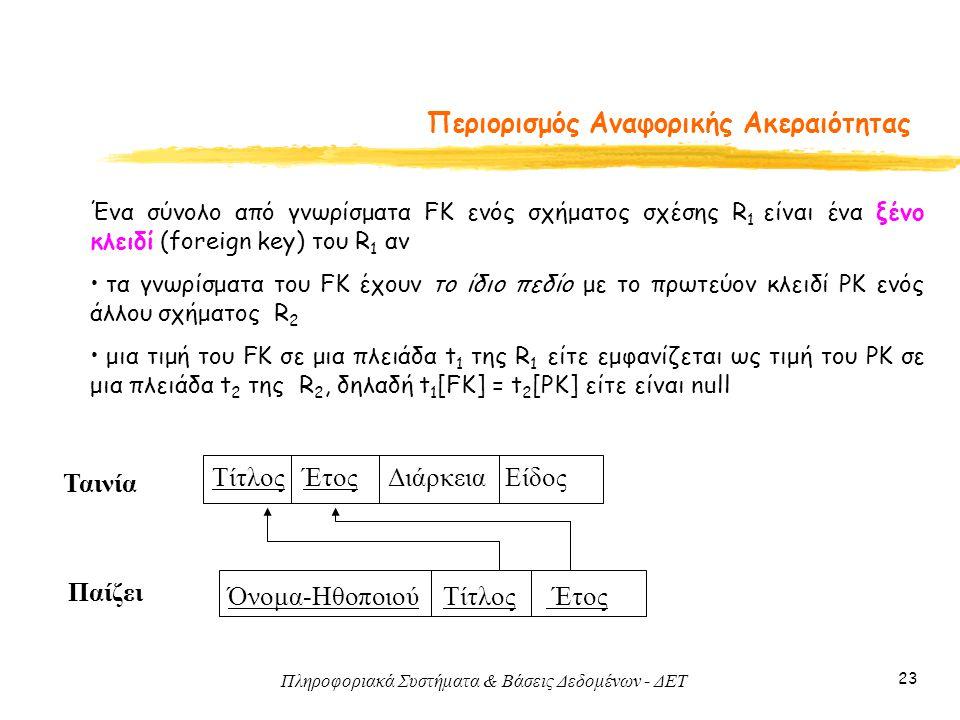 Πληροφοριακά Συστήματα & Βάσεις Δεδομένων - ΔΕΤ 23 Περιορισμός Αναφορικής Ακεραιότητας Ένα σύνολο από γνωρίσματα FK ενός σχήματος σχέσης R 1 είναι ένα