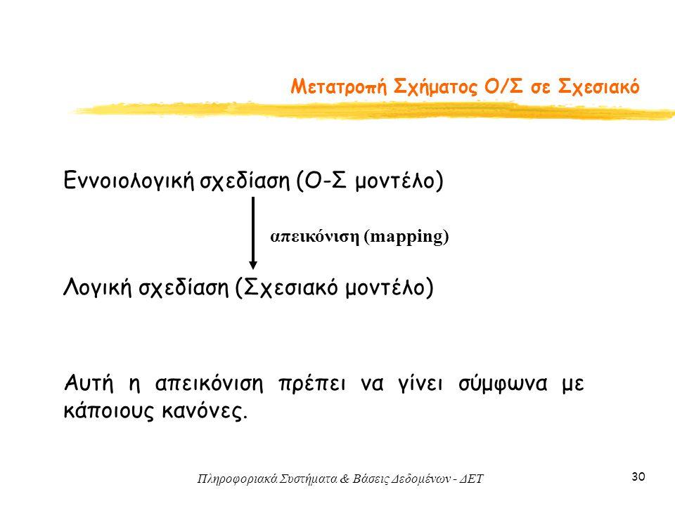 Πληροφοριακά Συστήματα & Βάσεις Δεδομένων - ΔΕΤ 30 Μετατροπή Σχήματος Ο/Σ σε Σχεσιακό Εννοιολογική σχεδίαση (Ο-Σ μοντέλο) Λογική σχεδίαση (Σχεσιακό μο