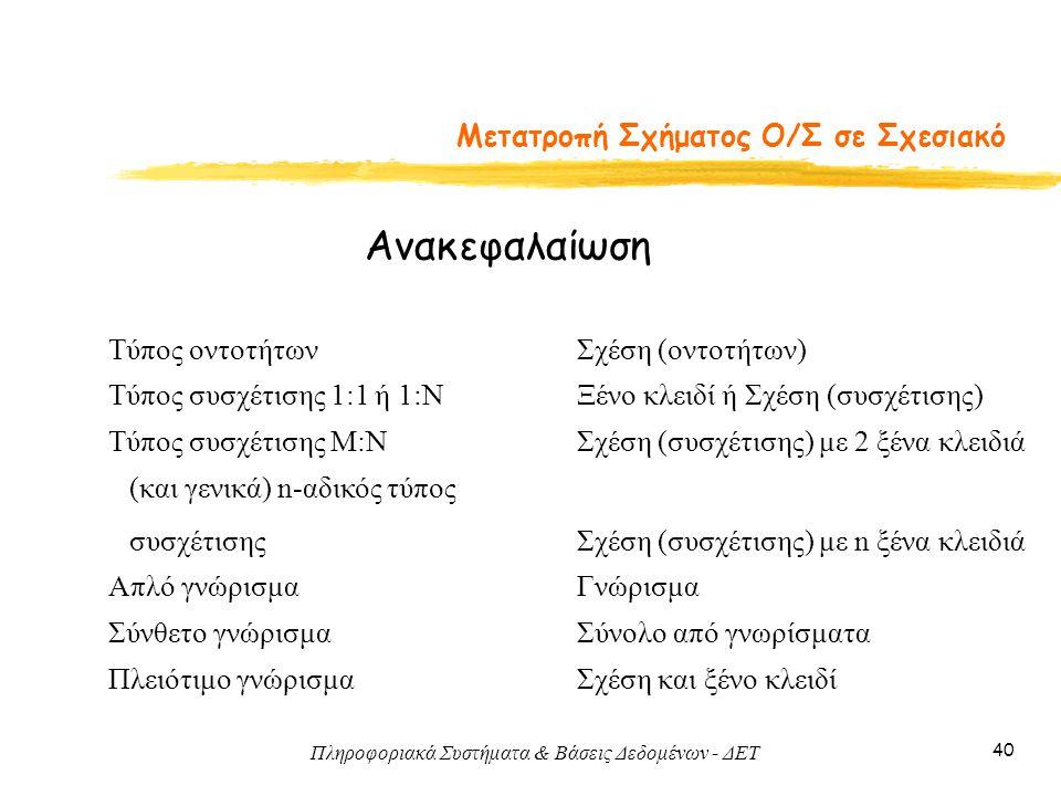 Πληροφοριακά Συστήματα & Βάσεις Δεδομένων - ΔΕΤ 40 Μετατροπή Σχήματος Ο/Σ σε Σχεσιακό Τύπος οντοτήτων Ανακεφαλαίωση Σχέση (οντοτήτων) Τύπος συσχέτισης