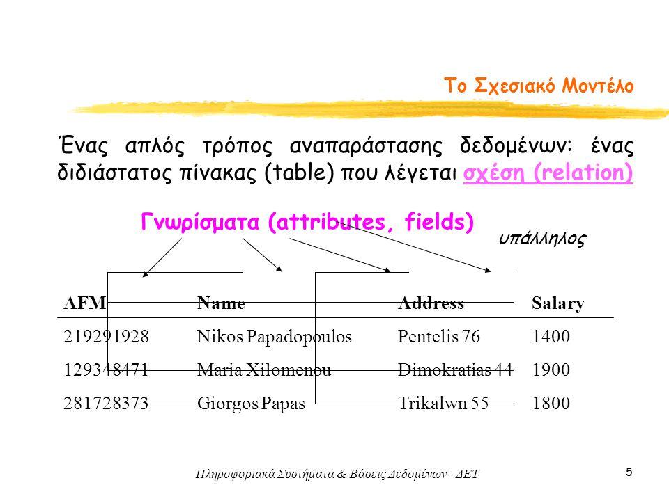 Πληροφοριακά Συστήματα & Βάσεις Δεδομένων - ΔΕΤ 106 Σχεσιακός Λογισμός Πλειάδων Τυπικός Ορισμός {t 1.A 1, t 2.A 2, …, t n.A n | COND(t 1, t 2, …, t n, t n+1, t n+2, … t n+m )} t 1, t 2, …, t n+m : μεταβλητές πλειάδων Α 1, Α 2, …, Α n : γνωρίσματα COND ένας τύπος (formula) του σχεσιακού λογισμού πλειάδων