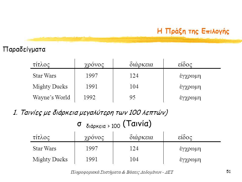 Πληροφοριακά Συστήματα & Βάσεις Δεδομένων - ΔΕΤ 51 Η Πράξη της Επιλογής Παραδείγματα τίτλος χρόνοςδιάρκειαείδος Star Wars 1997 124 έγχρωμη Mighty Duck