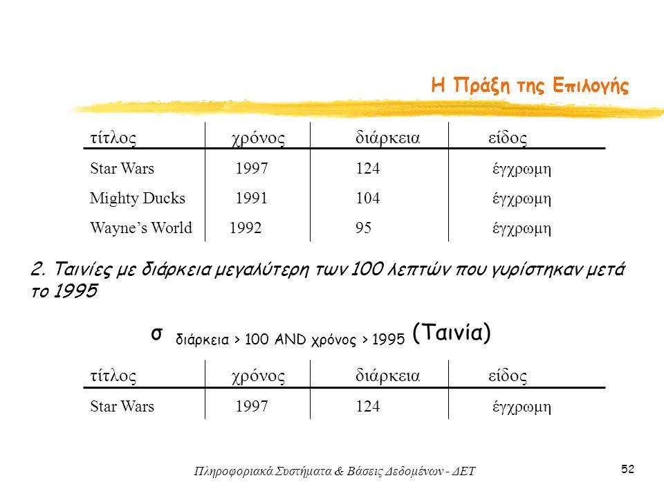 Πληροφοριακά Συστήματα & Βάσεις Δεδομένων - ΔΕΤ 52 Η Πράξη της Επιλογής τίτλος χρόνοςδιάρκειαείδος Star Wars 1997 124 έγχρωμη Mighty Ducks 1991 104 έγ
