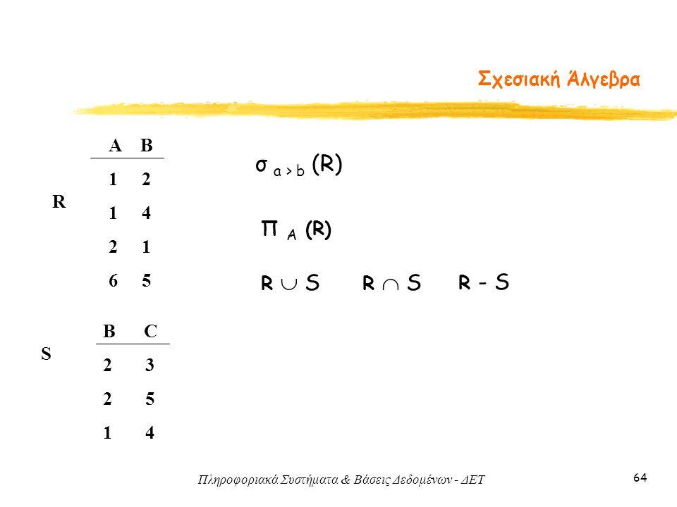 Πληροφοριακά Συστήματα & Βάσεις Δεδομένων - ΔΕΤ 64 Σχεσιακή Άλγεβρα Α Β 1 2 1 4 2 1 6 5 σ a > b (R) Π Α (R) R B C 2 3 2 5 1 4 S R  S R  S R - S