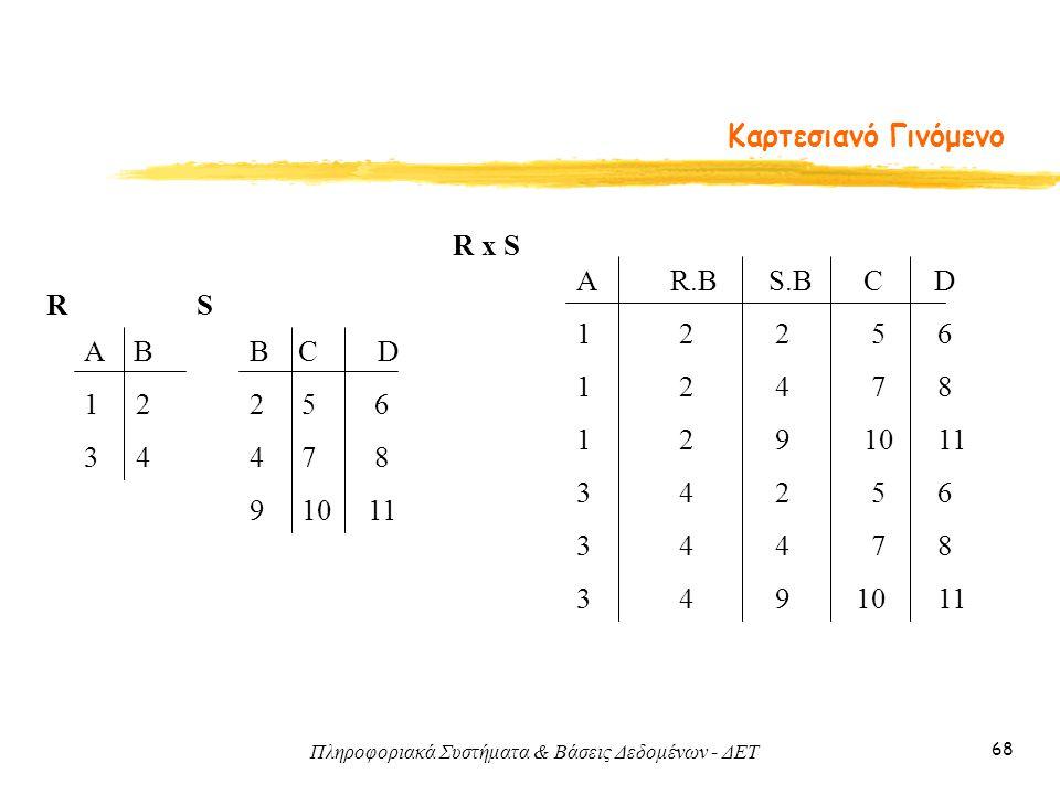 Πληροφοριακά Συστήματα & Βάσεις Δεδομένων - ΔΕΤ 68 Καρτεσιανό Γινόμενο Α Β 1 2 3 4 B C D 2 5 6 4 7 8 9 10 11 RS R x S A R.B S.B C D 1 2 2 5 6 1 2 4 7