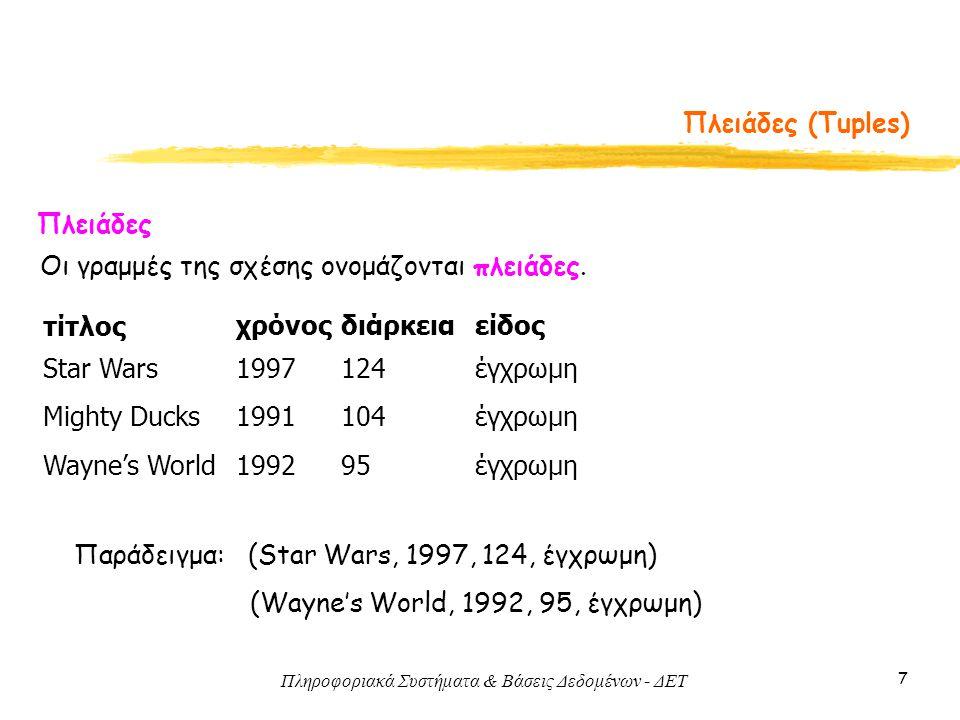 Πληροφοριακά Συστήματα & Βάσεις Δεδομένων - ΔΕΤ 7 τίτλοςχρόνοςδιάρκειαείδος Star Wars1997124έγχρωμη Mighty Ducks1991104έγχρωμη Wayne's World199295έγχρ