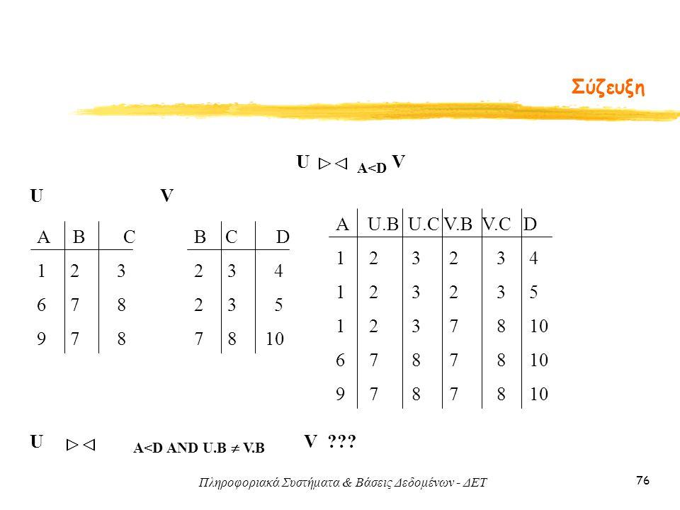 Πληροφοριακά Συστήματα & Βάσεις Δεδομένων - ΔΕΤ 76 Σύζευξη B C D 2 3 4 2 3 5 7 8 10 UV Α Β C 1 2 3 6 7 8 9 7 8 U A<D V A U.B U.C V.B V.C D 1 2 3 2 3 4