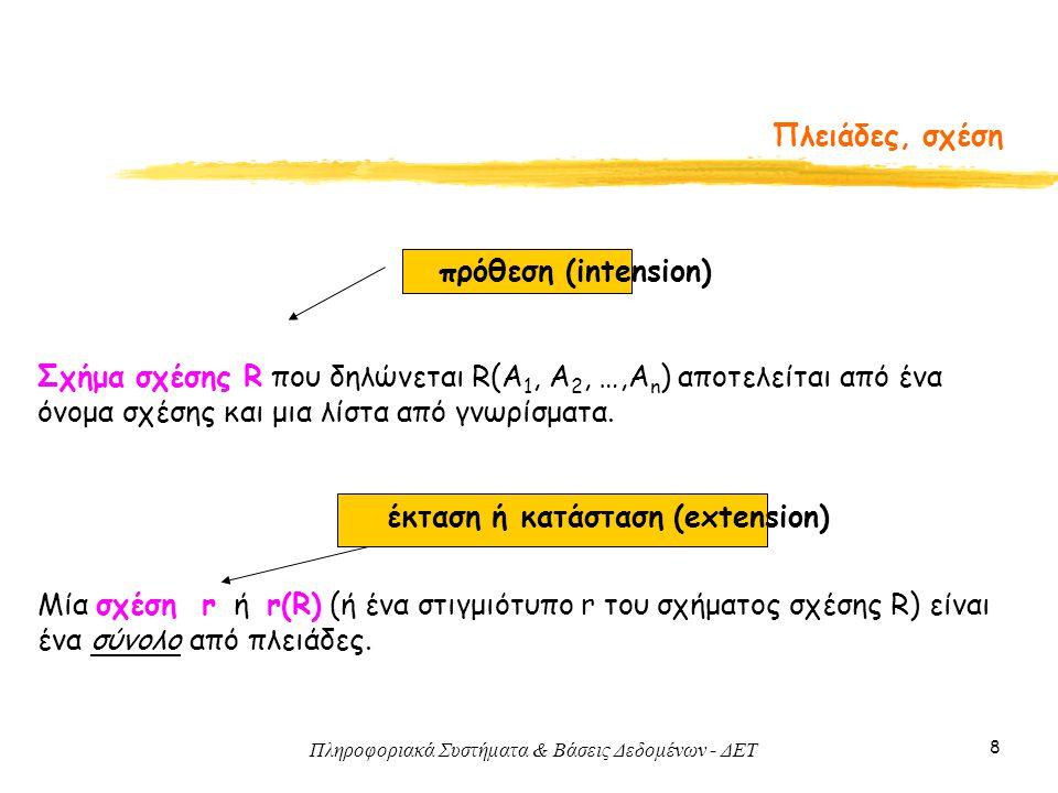 Πληροφοριακά Συστήματα & Βάσεις Δεδομένων - ΔΕΤ 9 Ονοματολογία Πίνακας (table)  Σχέση (relation) Στήλη (column, field)  Γνώρισμα ή Χαρακτηριστικό (attribute) Γραμμή, εγγραφή (row, record)  πλειάδα (tuple)