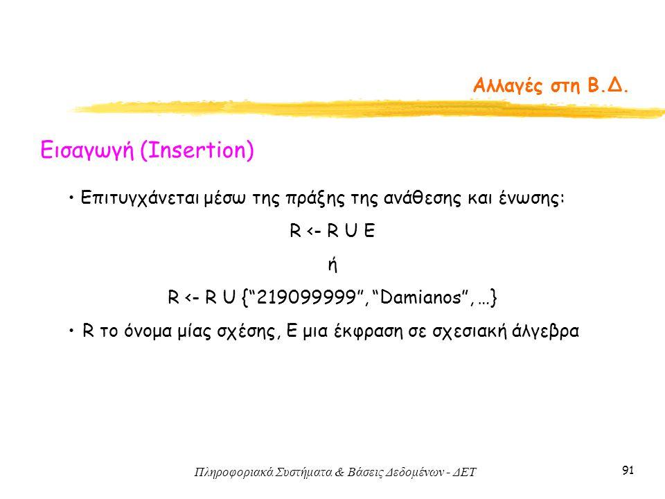 Πληροφοριακά Συστήματα & Βάσεις Δεδομένων - ΔΕΤ 91 Αλλαγές στη Β.Δ. Εισαγωγή (Insertion) • Επιτυγχάνεται μέσω της πράξης της ανάθεσης και ένωσης: R <-