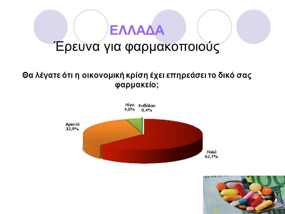 ΕΛΛΑΔΑ Έρευνα για φαρμακοποιούς Θα λέγατε ότι η οικονομική κρίση έχει επηρεάσει το δικό σας φαρμακείο;