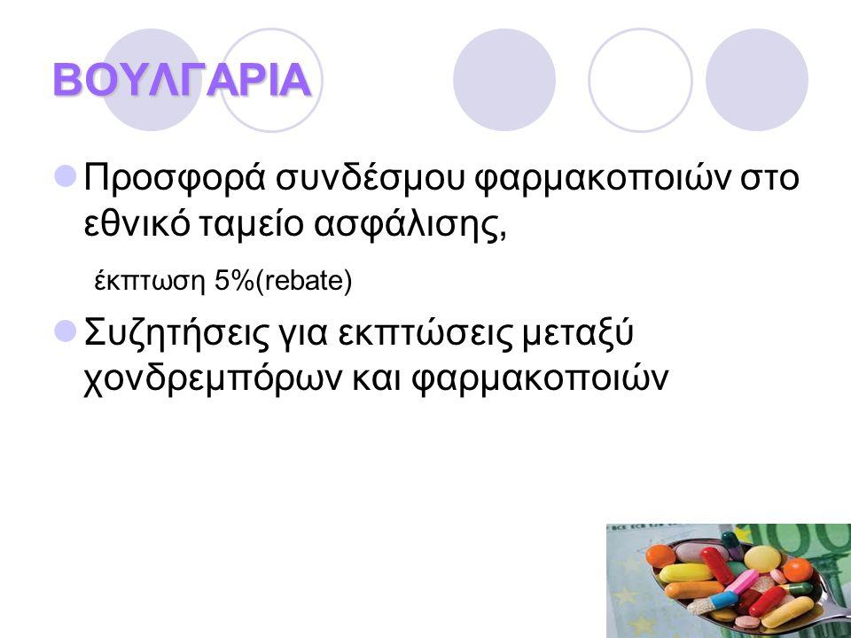ΙΣΠΑΝΙΑ  ΜΕΤΡΑ:  Μείωση των τιμών των γενόσημων φαρμάκων κατά 30%  Αλλαγή του συστήματος τιμολόγησης  Μείωση των εκπτώσεων που λαμβάνουν τα Φαρμακεία από τους χονδρέμπορους κατά 5% για τα αυθεντικά φάρμακα και 10% για τα γενόσημα  (Ίσως) Διάθεση των ακριβών φαρμάκων από τα νοσοκομεία Ανακοίνωση πακέτου μειώσεων:  7.5% μείωση των φαρμάκων, τα οποία δεν υπόκεινται σε τιμές αναφοράς  7.5% μείωση σε διάφορα προϊόντα υγείας και 20% μείωση προϊόντα για την ακράτεια  Διανομή φαρμάκων σε ενιαίες δόσεις