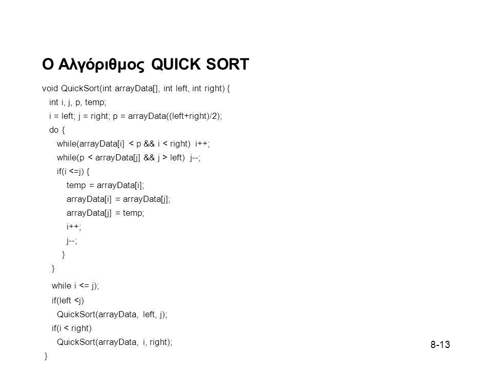 8-13 Ο Αλγόριθμος QUICK SORT void QuickSort(int arrayData[], int left, int right) { int i, j, p, temp; i = left; j = right; p = arrayData((left+right)/2); do { while(arrayData[i] < p && i < right) i++; while(p left) j--; if(i <=j) { temp = arrayData[i]; arrayData[i] = arrayData[j]; arrayData[j] = temp; i++; j--; } while i <= j); if(left <j) QuickSort(arrayData, left, j); if(i < right) QuickSort(arrayData, i, right); }