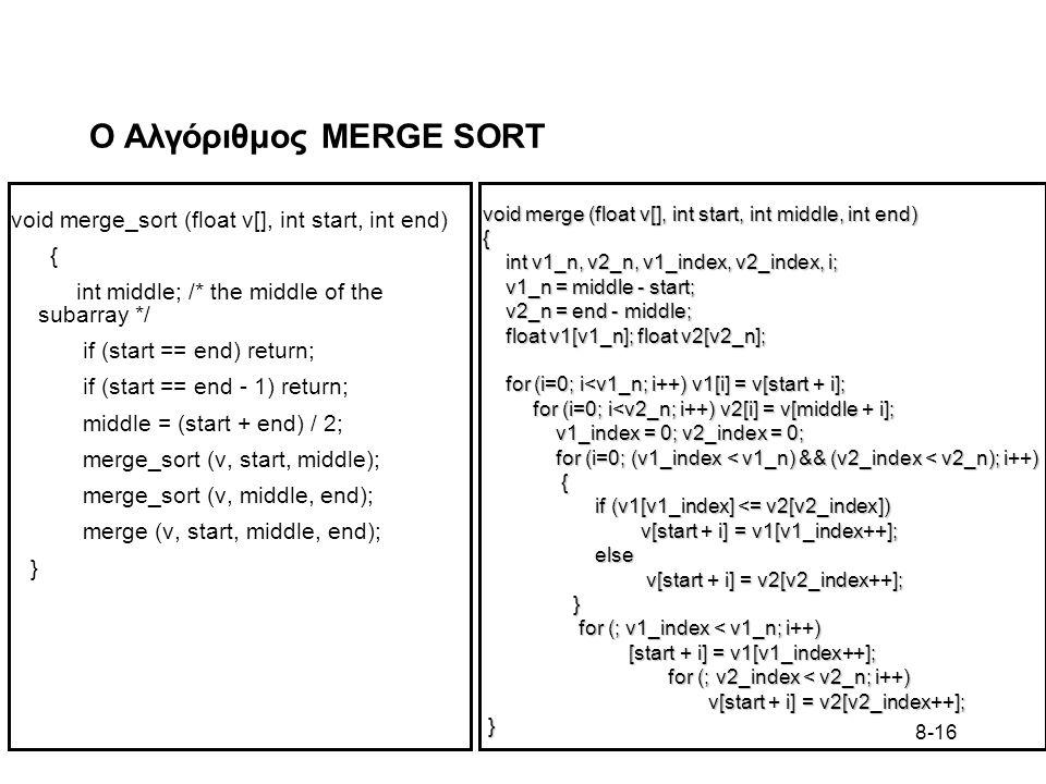 8-16 Ο Αλγόριθμος MERGE SORT void merge_sort (float v[], int start, int end) { int middle; /* the middle of the subarray */ if (start == end) return; if (start == end - 1) return; middle = (start + end) / 2; merge_sort (v, start, middle); merge_sort (v, middle, end); merge (v, start, middle, end); } void merge (float v[], int start, int middle, int end) { int v1_n, v2_n, v1_index, v2_index, i; int v1_n, v2_n, v1_index, v2_index, i; v1_n = middle - start; v1_n = middle - start; v2_n = end - middle; v2_n = end - middle; float v1[v1_n]; float v2[v2_n]; float v1[v1_n]; float v2[v2_n]; for (i=0; i<v1_n; i++) v1[i] = v[start + i]; for (i=0; i<v1_n; i++) v1[i] = v[start + i]; for (i=0; i<v2_n; i++) v2[i] = v[middle + i]; for (i=0; i<v2_n; i++) v2[i] = v[middle + i]; v1_index = 0; v2_index = 0; v1_index = 0; v2_index = 0; for (i=0; (v1_index < v1_n) && (v2_index < v2_n); i++) for (i=0; (v1_index < v1_n) && (v2_index < v2_n); i++) { if (v1[v1_index] <= v2[v2_index]) if (v1[v1_index] <= v2[v2_index]) v[start + i] = v1[v1_index++]; v[start + i] = v1[v1_index++]; else else v[start + i] = v2[v2_index++]; v[start + i] = v2[v2_index++]; } for (; v1_index < v1_n; i++) for (; v1_index < v1_n; i++) [start + i] = v1[v1_index++]; [start + i] = v1[v1_index++]; for (; v2_index < v2_n; i++) for (; v2_index < v2_n; i++) v[start + i] = v2[v2_index++]; v[start + i] = v2[v2_index++]; }