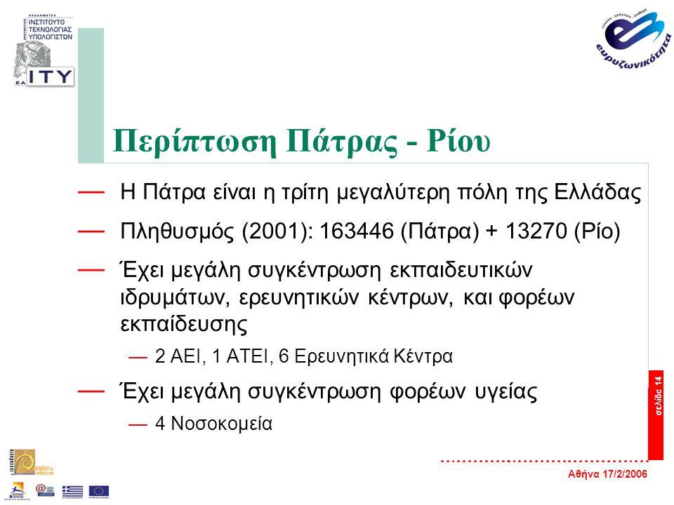 Αθήνα 17/2/2006 σελίδα 14 Περίπτωση Πάτρας - Ρίου — Η Πάτρα είναι η τρίτη μεγαλύτερη πόλη της Ελλάδας — Πληθυσμός (2001): 163446 (Πάτρα) + 13270 (Ρίο) — Έχει μεγάλη συγκέντρωση εκπαιδευτικών ιδρυμάτων, ερευνητικών κέντρων, και φορέων εκπαίδευσης —2 ΑΕΙ, 1 ΑΤΕΙ, 6 Ερευνητικά Κέντρα — Έχει μεγάλη συγκέντρωση φορέων υγείας —4 Νοσοκομεία