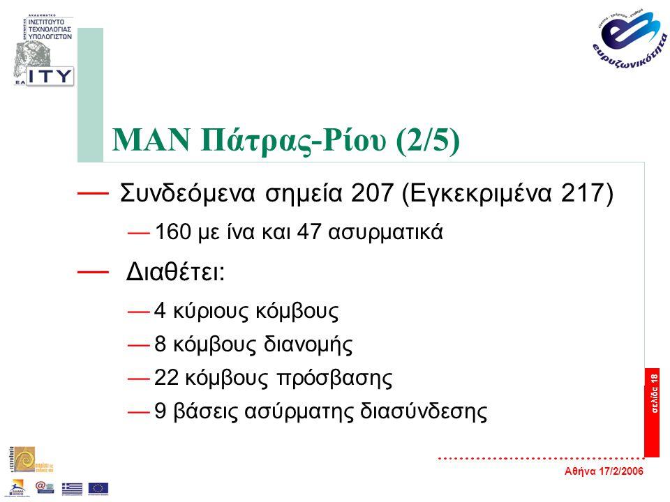 Αθήνα 17/2/2006 σελίδα 18 ΜΑΝ Πάτρας-Ρίου (2/5) — Συνδεόμενα σημεία 207 (Εγκεκριμένα 217) —160 με ίνα και 47 ασυρματικά — Διαθέτει: —4 κύριους κόμβους —8 κόμβους διανομής —22 κόμβους πρόσβασης —9 βάσεις ασύρματης διασύνδεσης