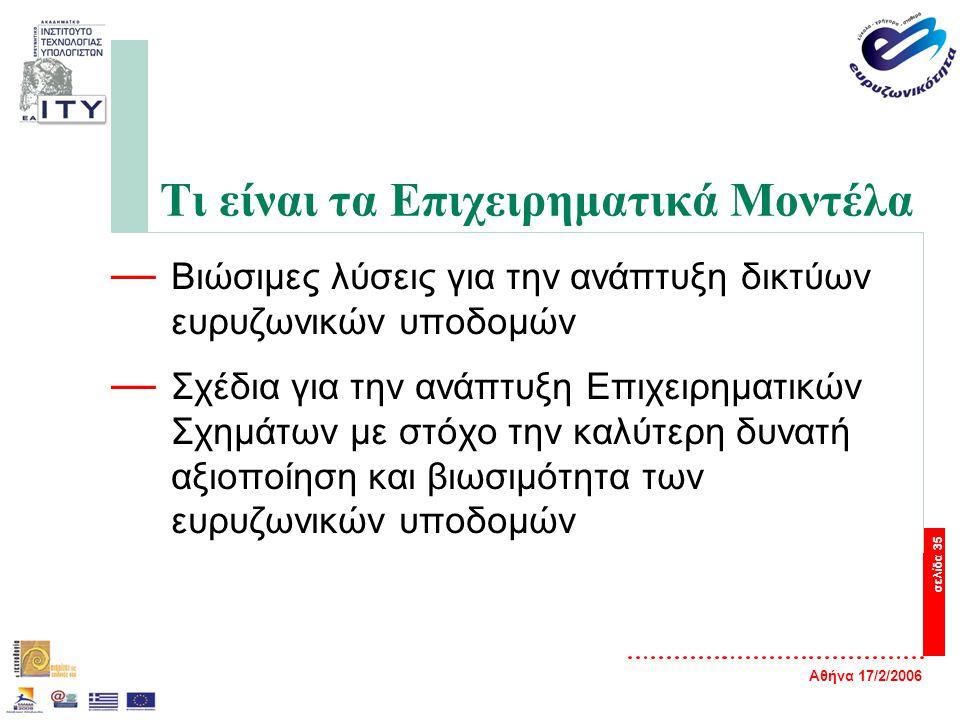 Αθήνα 17/2/2006 σελίδα 35 Τι είναι τα Επιχειρηματικά Μοντέλα — Βιώσιμες λύσεις για την ανάπτυξη δικτύων ευρυζωνικών υποδομών — Σχέδια για την ανάπτυξη