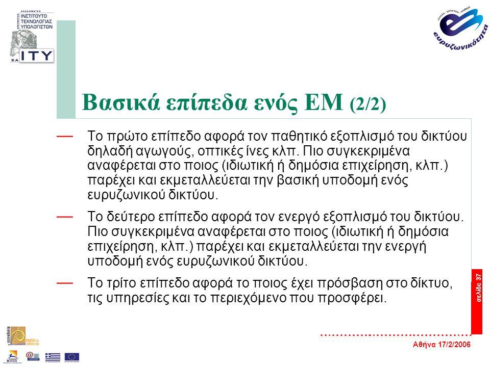 Αθήνα 17/2/2006 σελίδα 37 Βασικά επίπεδα ενός EM (2/2) — Το πρώτο επίπεδο αφορά τον παθητικό εξοπλισμό του δικτύου δηλαδή αγωγούς, οπτικές ίνες κλπ.