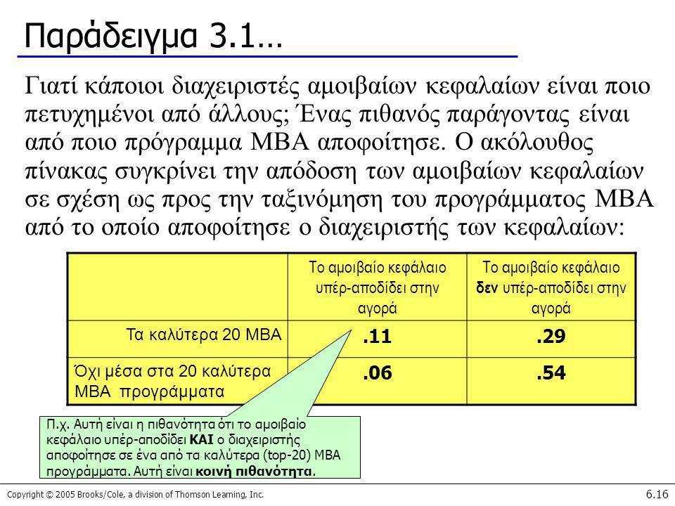 Copyright © 2005 Brooks/Cole, a division of Thomson Learning, Inc. 6.16 Παράδειγμα 3.1… Γιατί κάποιοι διαχειριστές αμοιβαίων κεφαλαίων είναι ποιο πετυ
