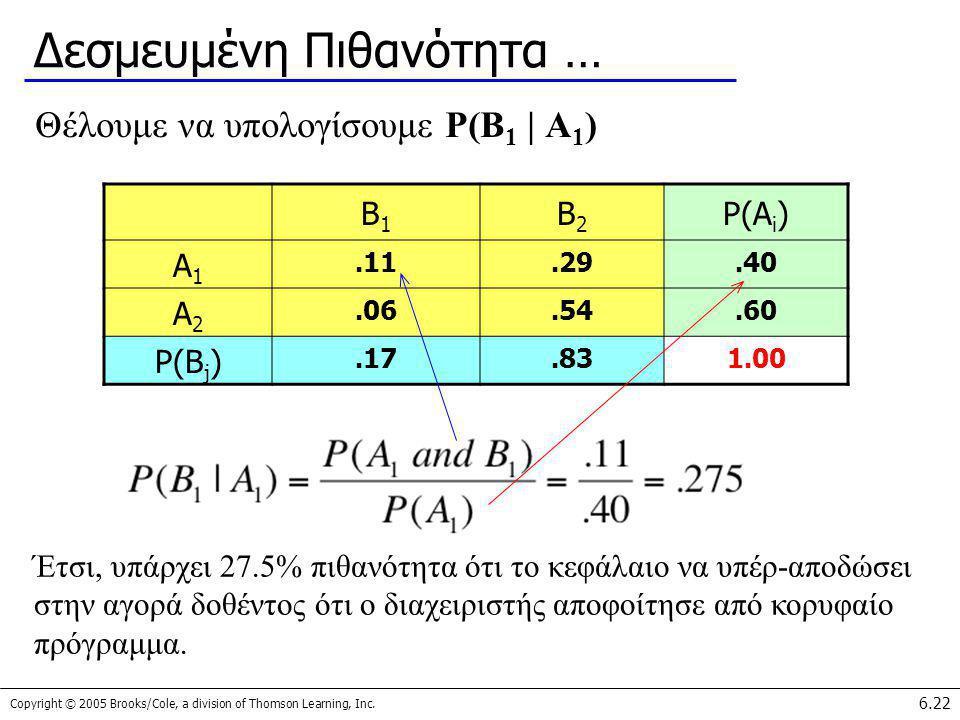 Copyright © 2005 Brooks/Cole, a division of Thomson Learning, Inc. 6.22 Δεσμευμένη Πιθανότητα … Θέλουμε να υπολογίσουμε P(B 1 | A 1 ) Έτσι, υπάρχει 27
