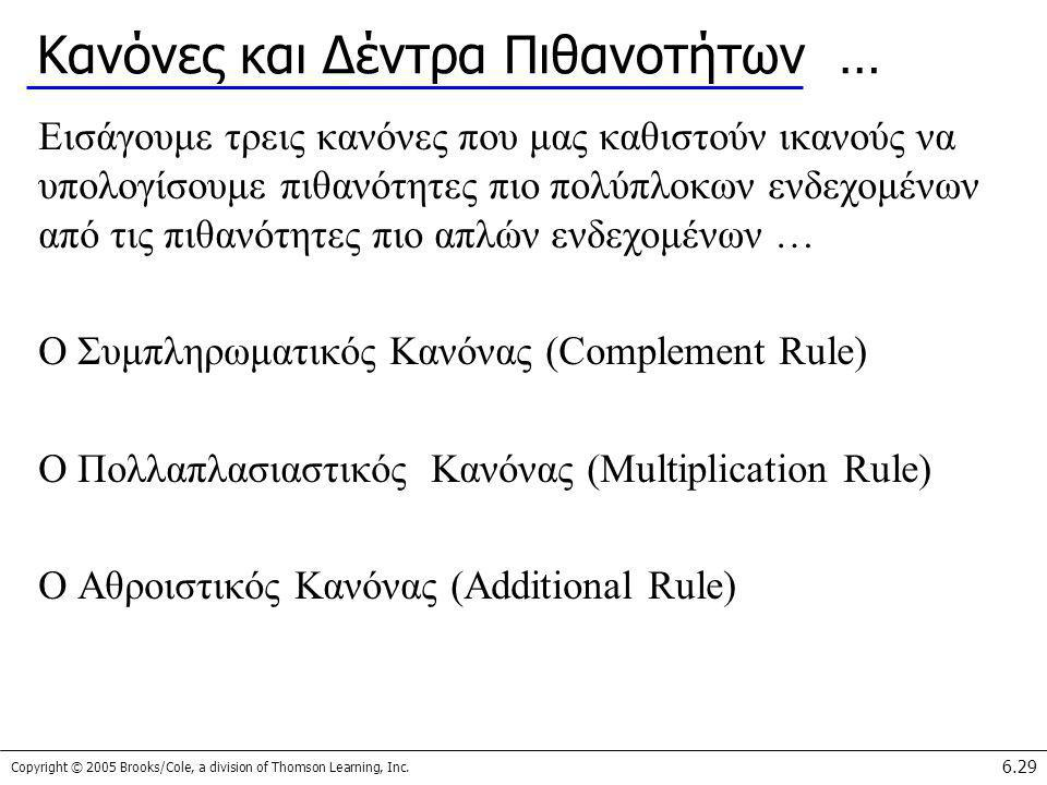Copyright © 2005 Brooks/Cole, a division of Thomson Learning, Inc. 6.29 Κανόνες και Δέντρα Πιθανοτήτων … Εισάγουμε τρεις κανόνες που μας καθιστούν ικα