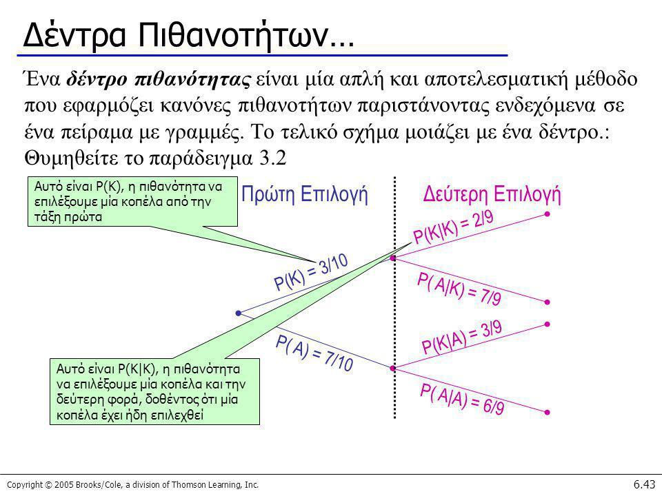 Copyright © 2005 Brooks/Cole, a division of Thomson Learning, Inc. 6.43 Δέντρα Πιθανοτήτων… Ένα δέντρο πιθανότητας είναι μία απλή και αποτελεσματική μ