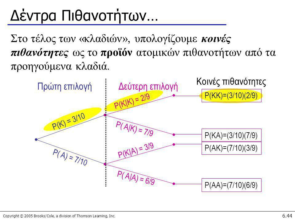 Copyright © 2005 Brooks/Cole, a division of Thomson Learning, Inc. 6.44 Δέντρα Πιθανοτήτων… Στo τέλος των «κλαδιών», υπολογίζουμε κοινές πιθανότητες ω