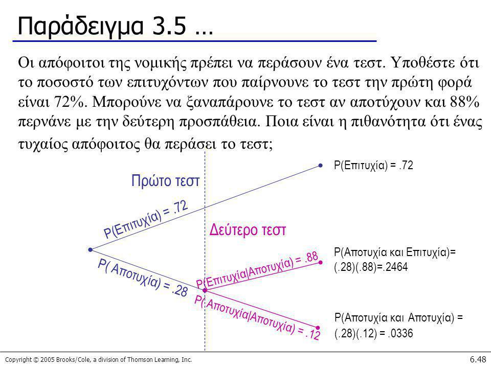 Copyright © 2005 Brooks/Cole, a division of Thomson Learning, Inc. 6.48 Παράδειγμα 3.5 … Οι απόφοιτοι της νομικής πρέπει να περάσουν ένα τεστ. Υποθέστ
