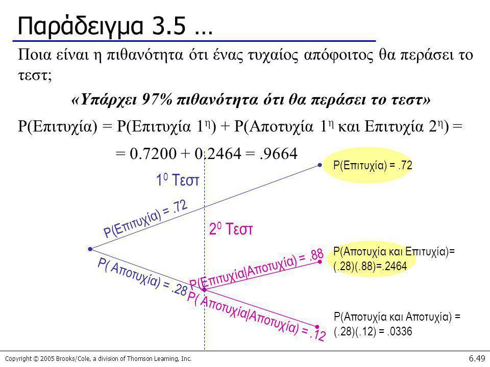 Copyright © 2005 Brooks/Cole, a division of Thomson Learning, Inc. 6.49 Παράδειγμα 3.5 … Ποια είναι η πιθανότητα ότι ένας τυχαίος απόφοιτος θα περάσει