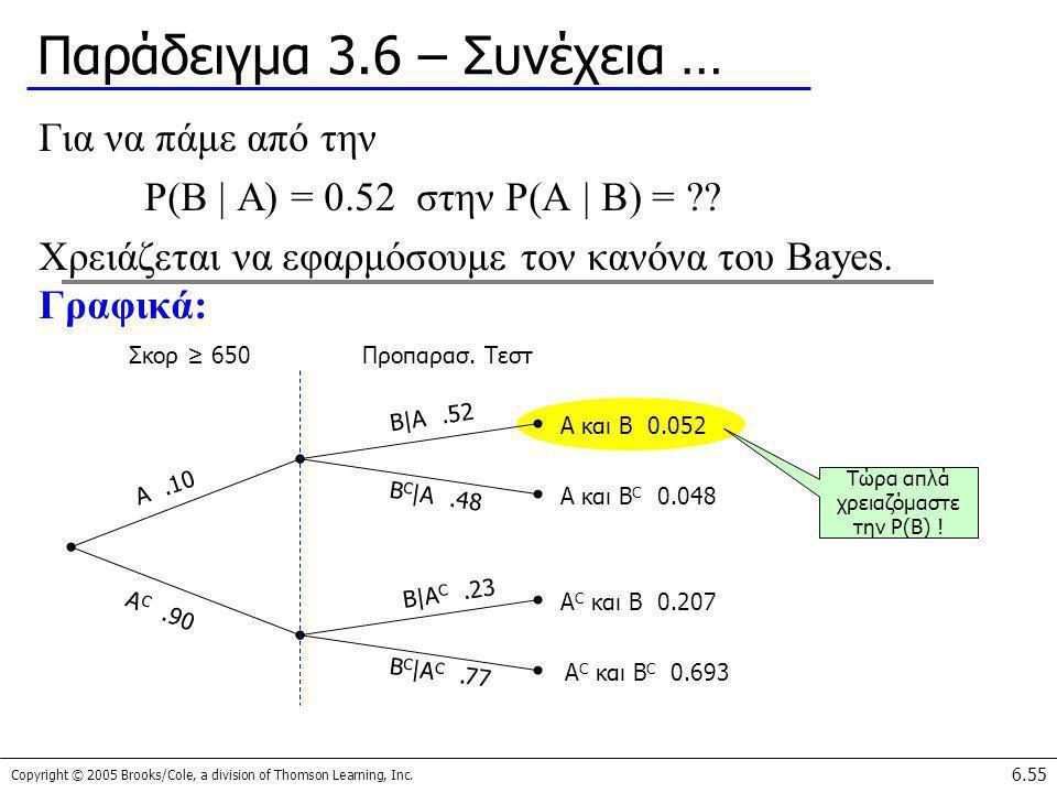 Copyright © 2005 Brooks/Cole, a division of Thomson Learning, Inc. 6.55 Παράδειγμα 3.6 – Συνέχεια … Για να πάμε από την P(B | A) = 0.52 στην P(A | B)
