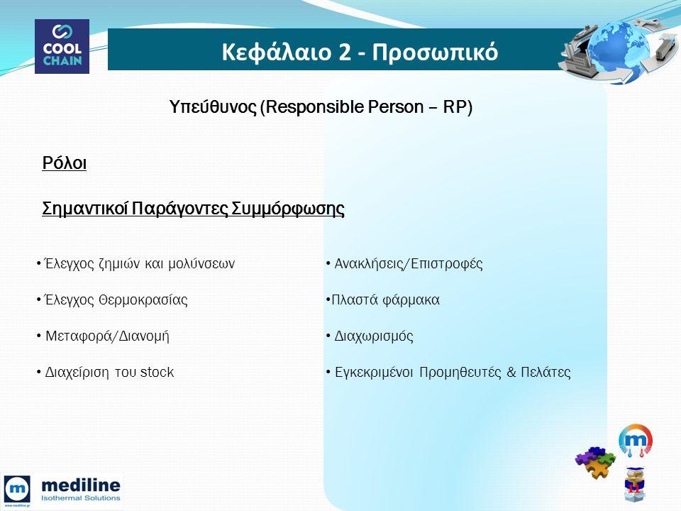 Κεφάλαιο 2 - Προσωπικό 11 Υπεύθυνος (Responsible Person – RP) Ρόλοι Σημαντικοί Παράγοντες Συμμόρφωσης • Έλεγχος ζημιών και μολύνσεων • Έλεγχος Θερμοκρασίας • Μεταφορά/Διανομή • Διαχείριση του stock • Ανακλήσεις/Επιστροφές • Πλαστά φάρμακα • Διαχωρισμός • Εγκεκριμένοι Προμηθευτές & Πελάτες