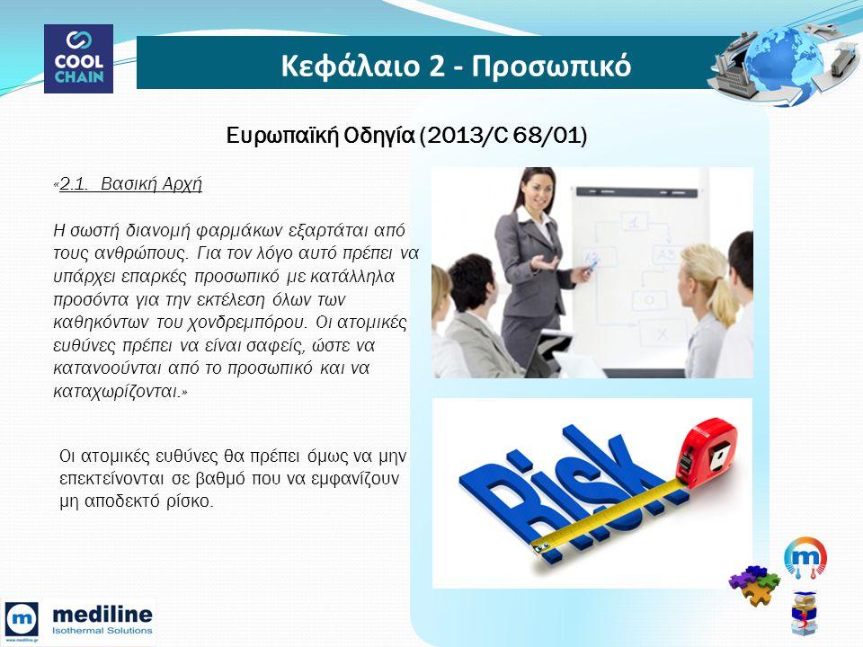 Κεφάλαιο 2 - Προσωπικό 3 Ευρωπαϊκή Οδηγία (2013/C 68/01) «2.1.