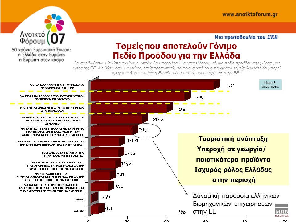 Τομείς που αποτελούν Γόνιμο Πεδίο Προόδου για την Ελλάδα Θα σας διαβάσω μία λίστα τομέων οι οποίοι θα μπορούσαν να αποτελέσουν γόνιμο πεδίο προόδου τη