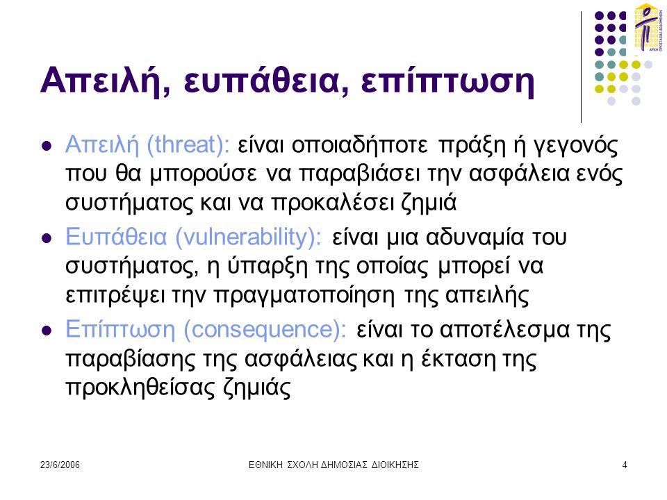 23/6/2006ΕΘΝΙΚΗ ΣΧΟΛΗ ΔΗΜΟΣΙΑΣ ΔΙΟΙΚΗΣΗΣ15 Ταξινόμηση αγαθών