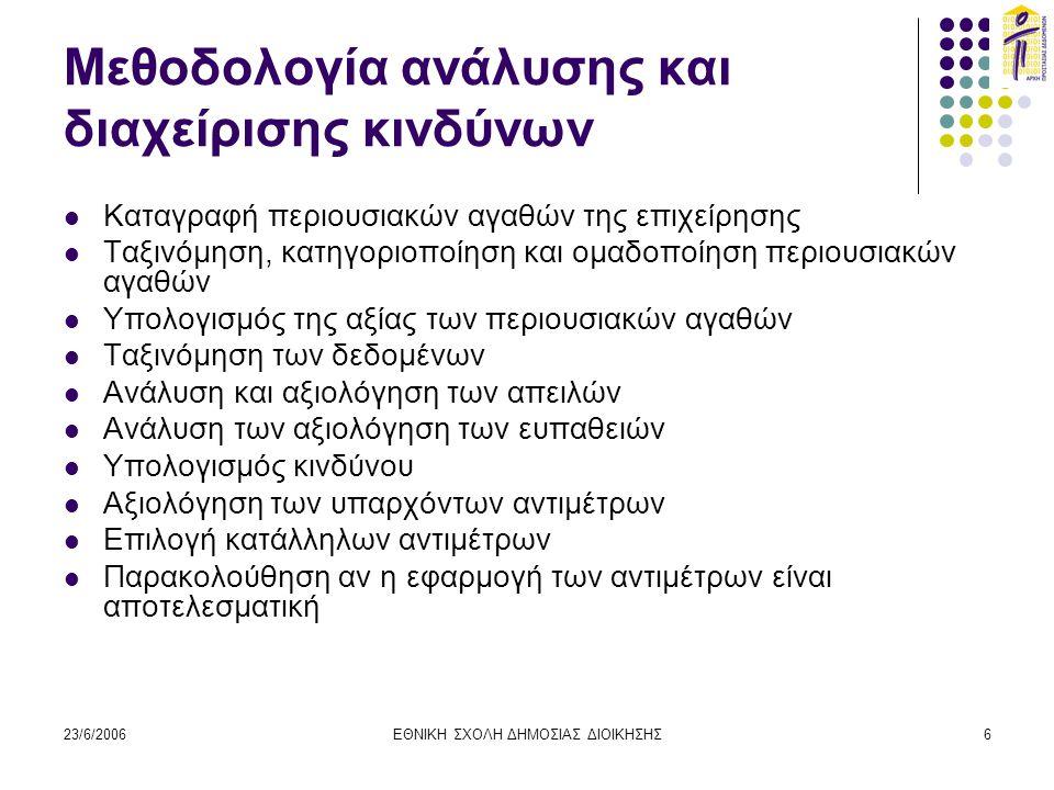 23/6/2006ΕΘΝΙΚΗ ΣΧΟΛΗ ΔΗΜΟΣΙΑΣ ΔΙΟΙΚΗΣΗΣ17 Ανάλυση απειλών (1)  Κάθε απειλή αποτελεί δυνητική πρόκληση στην ασφάλεια του συστήματος  Πρέπει να ελέγχεται και να περιορίζονται οι επιπτώσεις της απειλής μέσω συγκεκριμένων μέτρων ασφαλείας του πληροφοριακού συστήματος  Ανάλυση απειλών: κάθε απειλή πρέπει να εξετάζεται για να καθοριστεί η δυνατότητα να επηρεάζει την ασφάλεια του πληροφοριακού συστήματος  Ποιες απειλές αποτελούν κίνδυνο στα αγαθά της επιχείρησης στο συγκεκριμένο περιβάλλον  Πόσο κοστίζει για να ανακάμψει η επιχείρηση από μια επιτυχημένη επίθεση  Η πρόληψη ποιων απειλών έχει το μεγαλύτερο κόστος