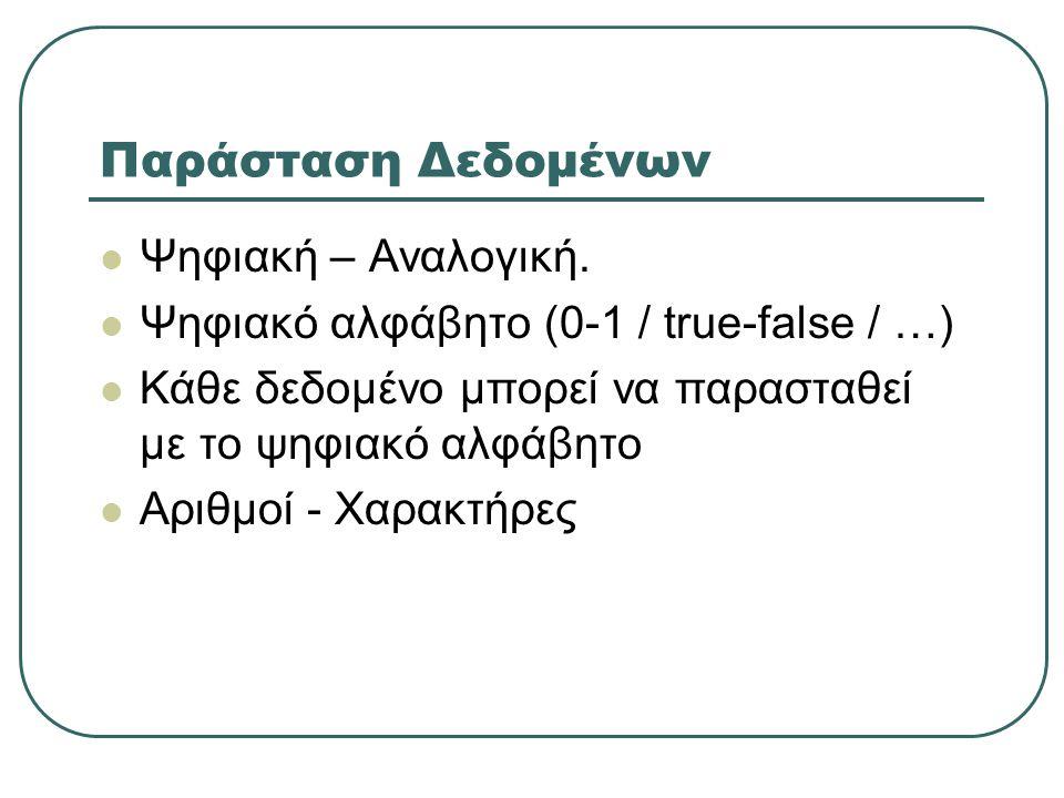 Παράσταση Δεδομένων  Ψηφιακή – Αναλογική.  Ψηφιακό αλφάβητο (0-1 / true-false / …)  Κάθε δεδομένο μπορεί να παρασταθεί με το ψηφιακό αλφάβητο  Αρι