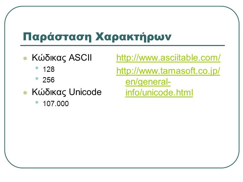 Παράσταση Χαρακτήρων  Κώδικας ASCII • 128 • 256  Κώδικας Unicode • 107.000 http://www.asciitable.com/ http://www.tamasoft.co.jp/ en/general- info/un