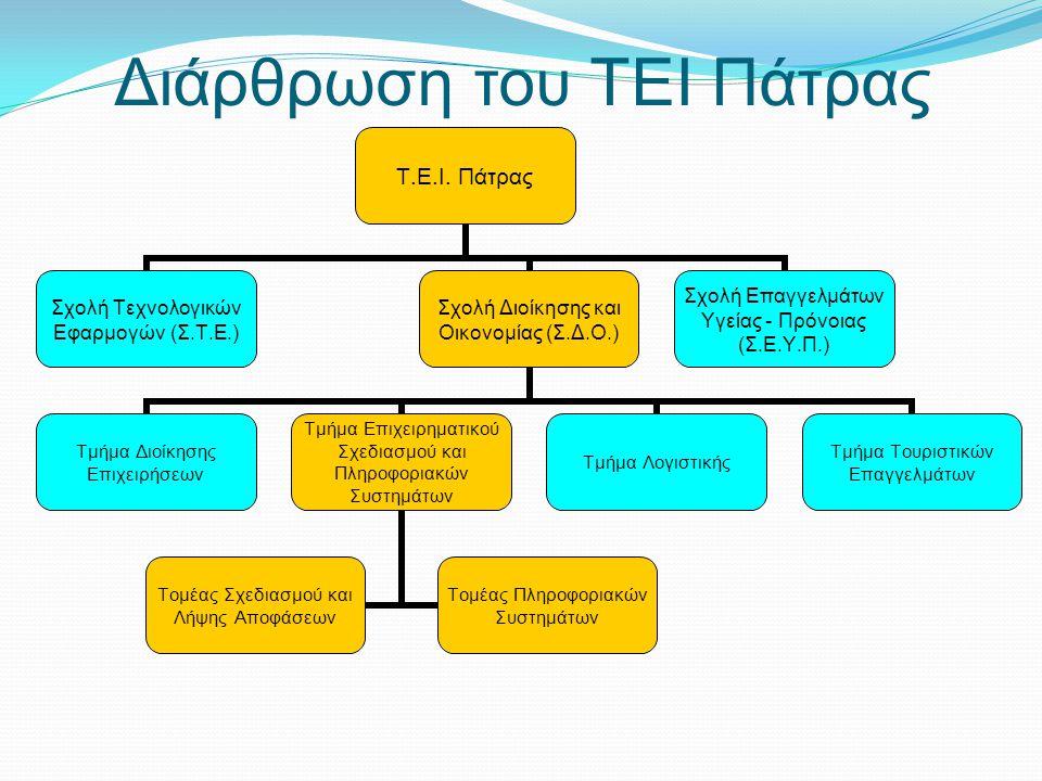 Διάρθρωση του ΤΕΙ Πάτρας Τ.Ε.Ι. Πάτρας Σχολή Τεχνολογικών Εφαρμογών (Σ.Τ.Ε.) Σχολή Διοίκησης και Οικονομίας (Σ.Δ.Ο.) Τμήμα Διοίκησης Επιχειρήσεων Τμήμ