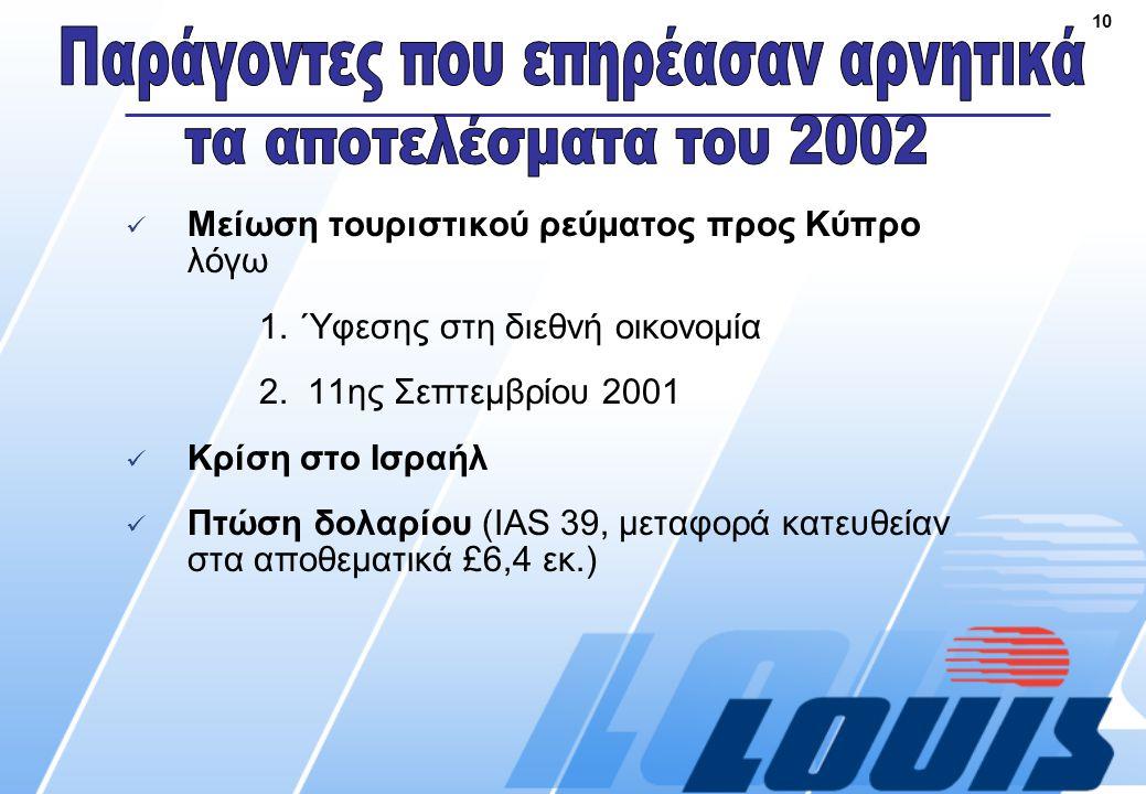 10  Μείωση τουριστικού ρεύματος προς Κύπρο λόγω 1.