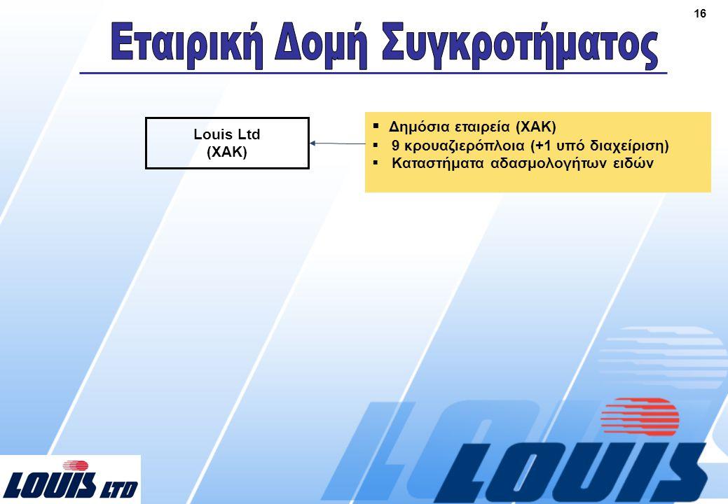 16 Louis Ltd (ΧΑΚ)  Δημόσια εταιρεία (ΧΑΚ)  9 κρουαζιερόπλοια (+1 υπό διαχείριση)  Καταστήματα αδασμολογήτων ειδών