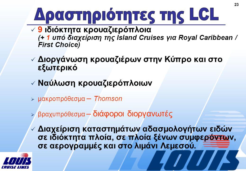 23  9 ιδιόκτητα κρουαζιερόπλοια (+ 1 υπό διαχείριση της Island Cruises για Royal Caribbean / First Choice)  Διοργάνωση κρουαζιέρων στην Κύπρο και στο εξωτερικό  Ναύλωση κρουαζιερόπλοιων  μακροπρόθεσμα – Thomson  βραχυπρόθεσμα – διάφοροι διοργανωτές  Διαχείριση καταστημάτων αδασμολογήτων ειδών σε ιδιόκτητα πλοία, σε πλοία ξένων συμφερόντων, σε αερογραμμές και στο λιμάνι Λεμεσού.